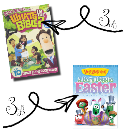 the creative jayne 5 easter basket gifts for boys3